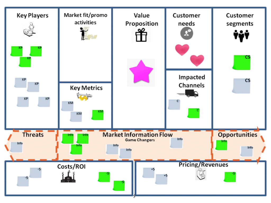 MVP Marketing plan - Baker Marketing