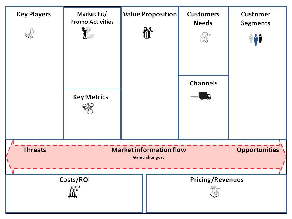 MVP Marketing Plan PNG - Baker Marketing