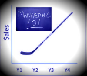Startup marketing 101: Are early adopters a customer segment?