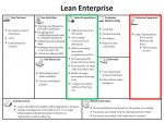 Lean Enterprise's Business Model - Baker Marketing