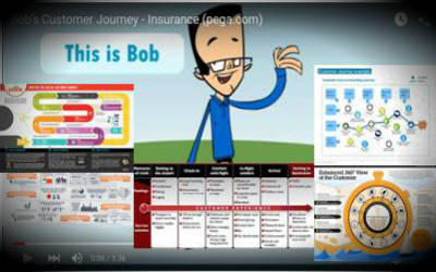 The customer experience journey or walking a mile in your customers' shoes
