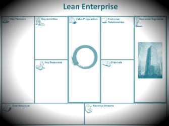 Lean Enterprise's Business Model