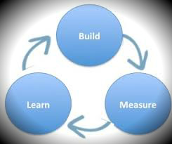 Build Measure Learn - Baker Marketing